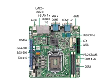Axiomtek's MANO881 mini ITX motherboard