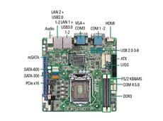 Axiomtek's mini-ITX motherboard MANO881