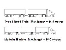 Modular B-triple truck configurations