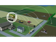 Big Tech gets into Agtech with PrecisionHawk's $18m Series C