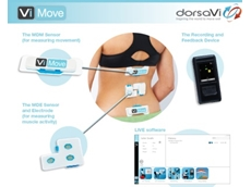 ​MELBOURNE medical electronics firm dorsaVi says its ViMove technology will be used by two of the UK's public hospitals.