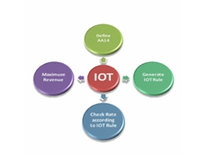 """""""Digital umbilical cord"""" from IoT could make life interesting for manufacturers"""