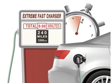 Fast charging for EVs with new technology
