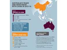 Final wording of China-Australia Free Trade Agreement to be known soon