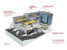 Konecranes' waste technologies unlock bioenergy potential