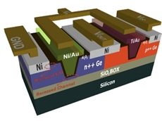 As miniaturisation progresses, researchers are turning back to germanium.