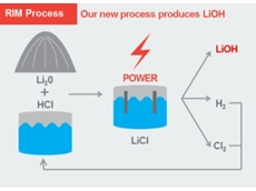RIM has demonstrated that is purification and electrolysis process can be reproduced and scaled up successfully.