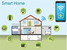 Smart home security learns via AI