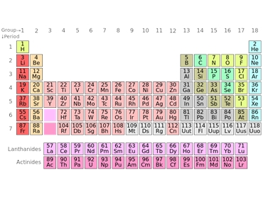 The periodic table has a new contender element 115 for 115 on the periodic table