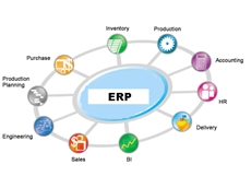 Welding together a customised ERP solution