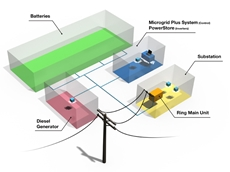 The hybrid Grid Energy Storage and Diesel Generation System (GESS)