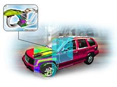 CM4D is a product quality validation software application used in the aerospace and automotive industries