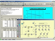 AFT Fathom fluid analysis software from Accutech 2000