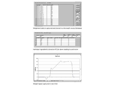 Modular Communications Software
