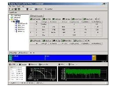 Tools for designing and testing WiMAX components, subsystems and systems