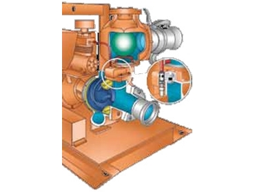 Compressor Primes- Dewatering Solutions by AllightSykes
