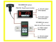 Wind parameter reporting system for mobile or fixed locations.