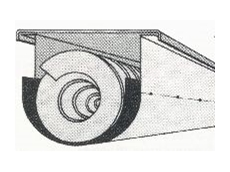 A diagram of the shaftless screw conveyor.