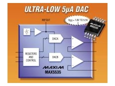 Low power digital to analogue converters