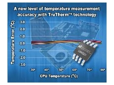 Dual remote-diode temperature sensor with ±0.75ºC accuracy.