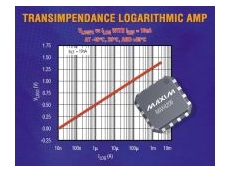 Transimpedance logarithmic amplifier.