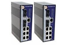 Industrial 8-Port Managed Ethernet Switches