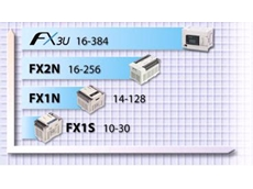The FX3U series compact controllers