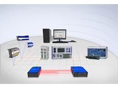 Bestech Australia offers Micro-Epsilon adoptable Ethernet/EtherCAT technologies