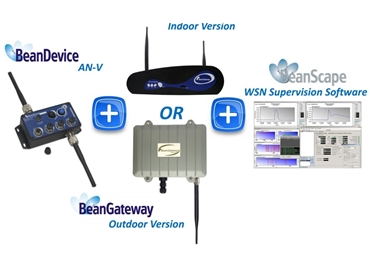 DAQ devices and data logging equipment for acquiring accurate data