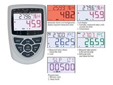 Intelligent Data Loggers and Data Acquisition Systems from Bestech Australia