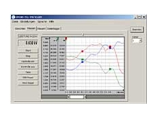 Lorenz Measuring and Evaluation Software from Bestech Australia