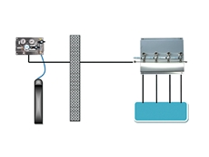 GDS-100 Gas distribution system
