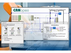 CANopen Master API - used under LabView