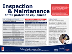 Inspection and Maintenance Fall Protection Poster