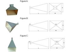 Standard Gain Horn Antennas