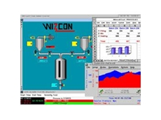 Wizcon SCADA Architecture Software Suite