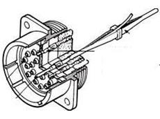 Compact bayonet crimp connectors