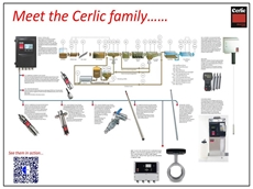 Cerlic Sensors from Control Components