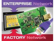 Red Lion Ethernet Expansion Card for HMIs