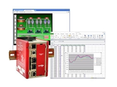The Red Lion enhanced ZR Series of the Data Station Plus