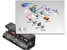 IA262-I automation embedded computer