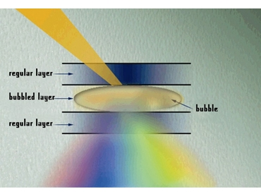 How light diffuses through the bubble.