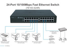 0/100Mbps compact switches with rack mount kits from Dueltek Computer Products