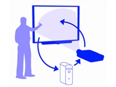 Interactive whiteboard kit