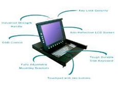 LKD series KVM module