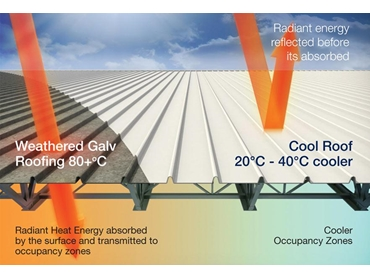 Maximise solar reflection