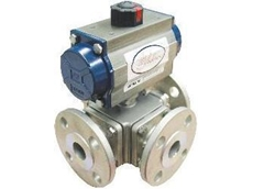 New series 3BV2 automated ball valves