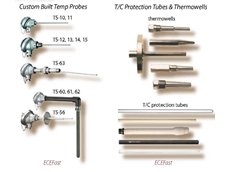 Temperature Sensors, RTDs and Thermocouples by ECEFast