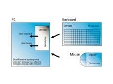 Low voltage 2.4GHz RF transceiver