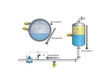 Radiometric Measurement for Extreme Process Conditions
